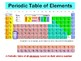 Chemistry - Atomic structure and the periodic table