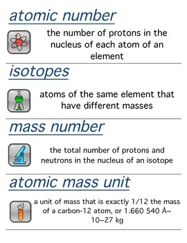 Chemistry, Atoms: The Building Blocks of Matter  Chapter  Word Wall Cards