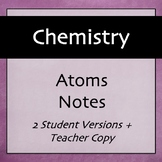 Chemistry Notes: Atoms