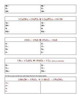 Chemistry - Balancing Reactions