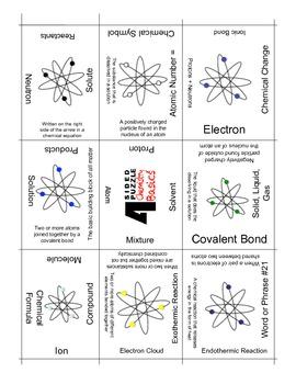 Chemistry Basics Puzzle- vocabulary game