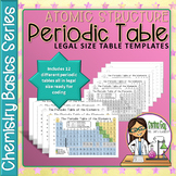 Chemistry Basics Series: Periodic Table of the Elements Le