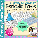 Chemistry Basics Series: The Periodic Table of the Element