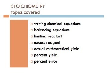 Stoichiometry Bell Work/Quiz Questions (15 slides) -Chemistry- editable