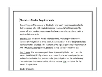 Chemistry Binder Requirements