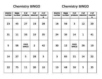 Chemistry Bingo - Calculating Protons, Neutrons, and Electrons