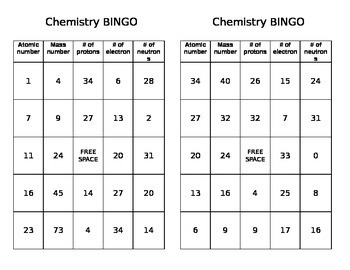 Chemistry Bingo - Calculating Protons, Neutrons, and Electrons by ...