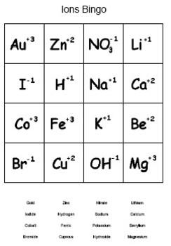 Chemistry Bingo Games