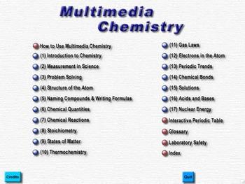 Chemistry Building Site License