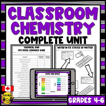 Chemistry- Bundle