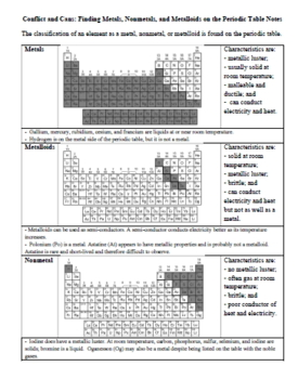 "Chemistry Case Files: A Problem-Based ""Periodic Table"" Unit for Chemistry (PBL)"