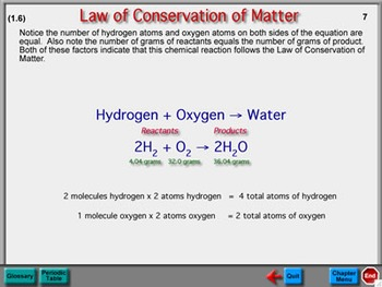 Chemistry Chapter 1: Introduction to Chemistry