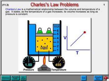 Chemistry Chapter 11: Gas Laws