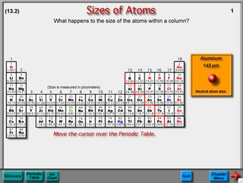 Chemistry Chapter 13: Periodic Trends