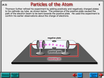 Chemistry Chapter 4: Structure of the Atom