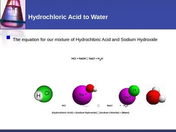 Chemistry - Chemical Equations