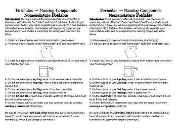 Chemistry Chemical Formula Nomenclature Foldable Intructions