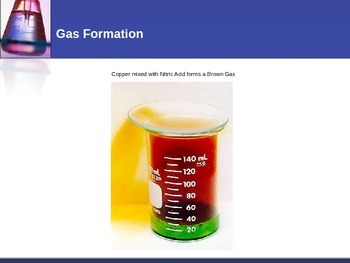 Chemistry - Chemical Reactions