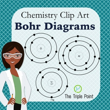 Chemistry Clip Art: Bohr Diagrams for Atoms and Isotopes, Hydrogen to Calcium