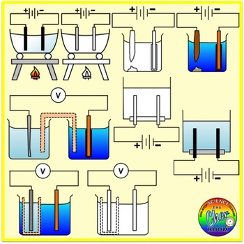 Electrochemistry Clipart (Cells, Electrolysis, Batteries)