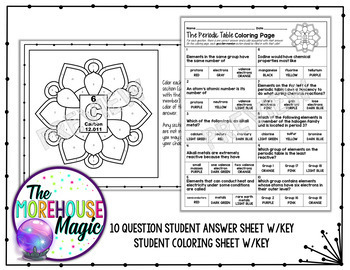 CHEMISTRY COLOR BY NUMBER, QUIZZES - GROWING BUNDLE