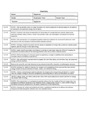 Chemistry Competencies - Student Evaluation Form