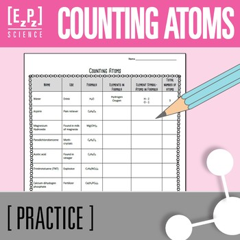 Counting Atoms In Compounds Worksheets Teaching Resources Tpt