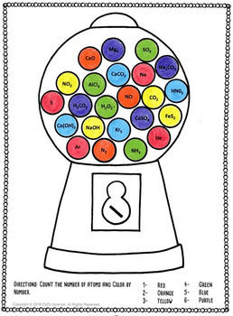 Counting Atoms Practice- Color By Number Gumball Machine