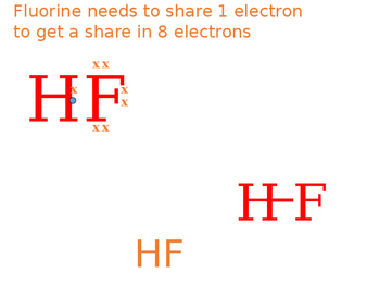 Chemistry: Covalent bonding powerpoint