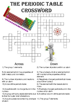 Periodic table crossword puzzle teaching resources teachers pay chemistry crossword puzzle the periodic table includes answer key urtaz Image collections