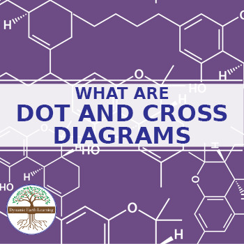 (Chemistry) DOT AND CROSS DIAGRAMS-PART 2: FuseSchool - Video Guide