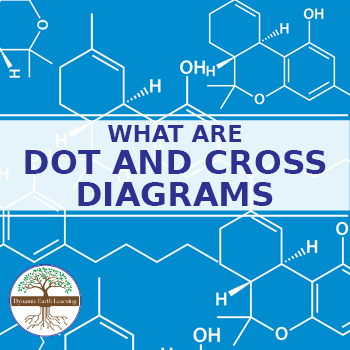 (Chemistry) WHAT ARE DOT AND CROSS DIAGRAMS PART 1 - FuseSchool - Video Guide