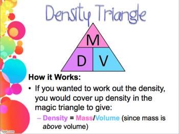 Chemistry - Density