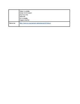Chemistry Diagnostic Activity Lesson Plan