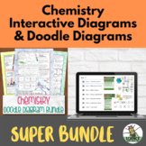 Chemistry Doodle Diagram Notes PLUS Chemistry Interactive