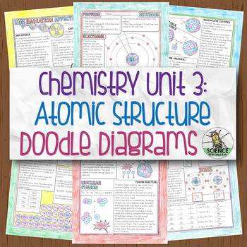 Atomic Structure And Nuclear Chemistry Worksheet Answers