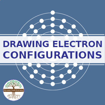 (Chemistry) DRAWING ELECTRON CONFIGURATIONS DIAGRAMS - FuseSchool - Video Guide