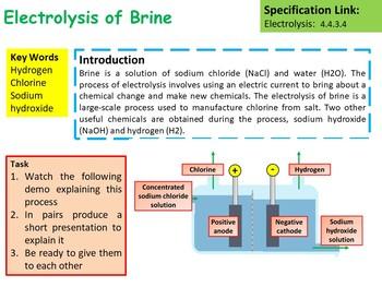 Chemistry:  Electrolysis of Brine (Salt Water) Lesson