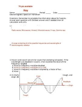 Chemistry Electromagnetic Spectrum Homework