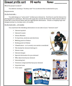 "Chemistry Element Profile ""hockey"" card - physical science"