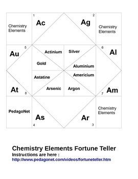 Chemistry Elements Fortune Teller