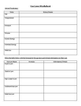 Chemistry:  Examining Gas Laws - Concepts and Math Guided Notes