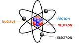 Chemistry Examview Bank [atoms, classification of substanc