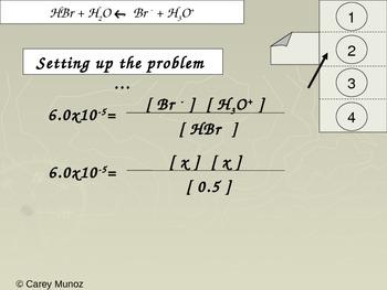 Chemistry Flip Notes: Acid Base Equilibrium