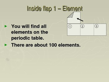 Chemistry Flip Notes: Elements, Compounds and Mixtures