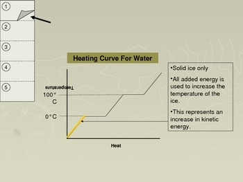 Chemistry Flip Notes: Heating Curve Calculations