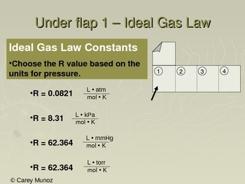 Chemistry Flip Notes: More Gas Laws