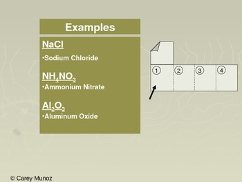 Chemistry Flip Notes: Nomenclature -- Writing Names from Formulas