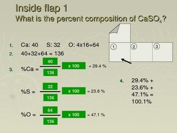 Chemistry Flip Notes: Percent Composition, Empirical and Molecular Formulas
