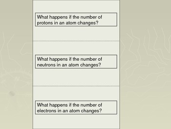 Chemistry Flip Notes: Protons, Neutrons and Electrons